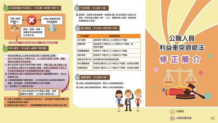摺頁反面-公職人員利益衝突迴避法修正簡介2