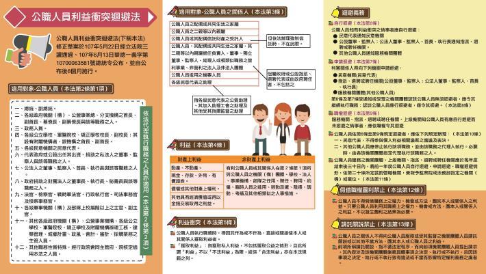 摺頁正面-公職人員利益衝突迴避法修正簡介1