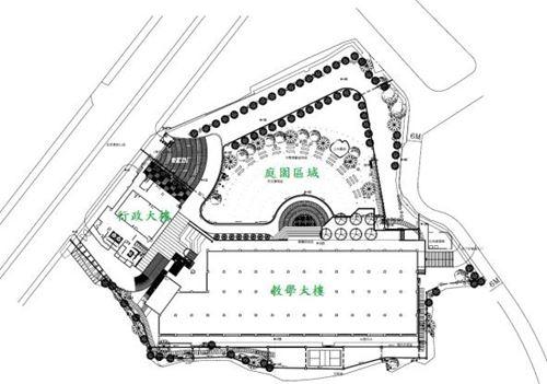 Floor plan of the NACS